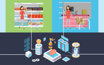How To Improve Retail Customer Experience